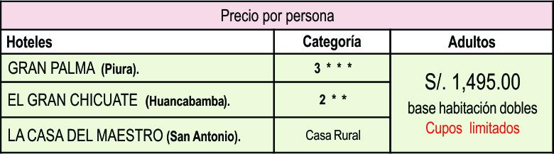 Precio Huaringas